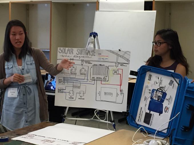 Hall EPICC teachers explaining a Solar Suicase Wire Diagram poster